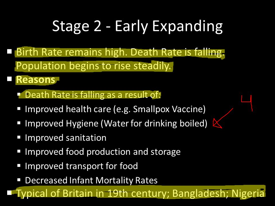 Stage 2 - Early Expanding  Birth Rate remains high. Death Rate is falling. Population begins to rise steadily.  Reasons  Death Rate is falling as a