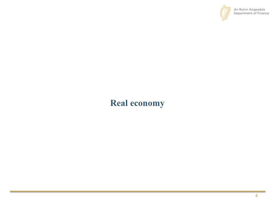 Real economy 6