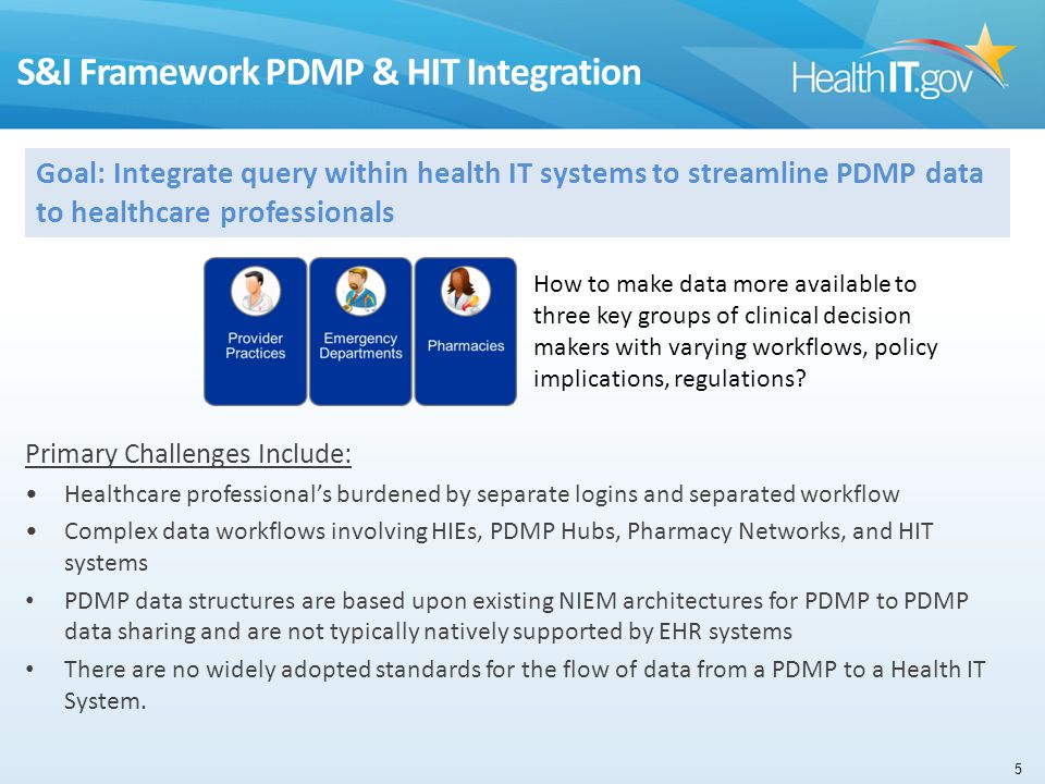 Primary Challenges Include: Healthcare professional's burdened by separate logins and separated workflow Complex data workflows involving HIEs, PDMP H