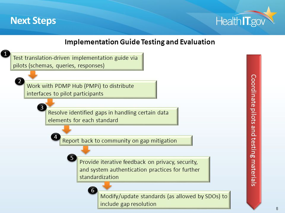 8 Implementation Guide Testing and Evaluation Next Steps Test translation-driven implementation guide via pilots (schemas, queries, responses) Resolve