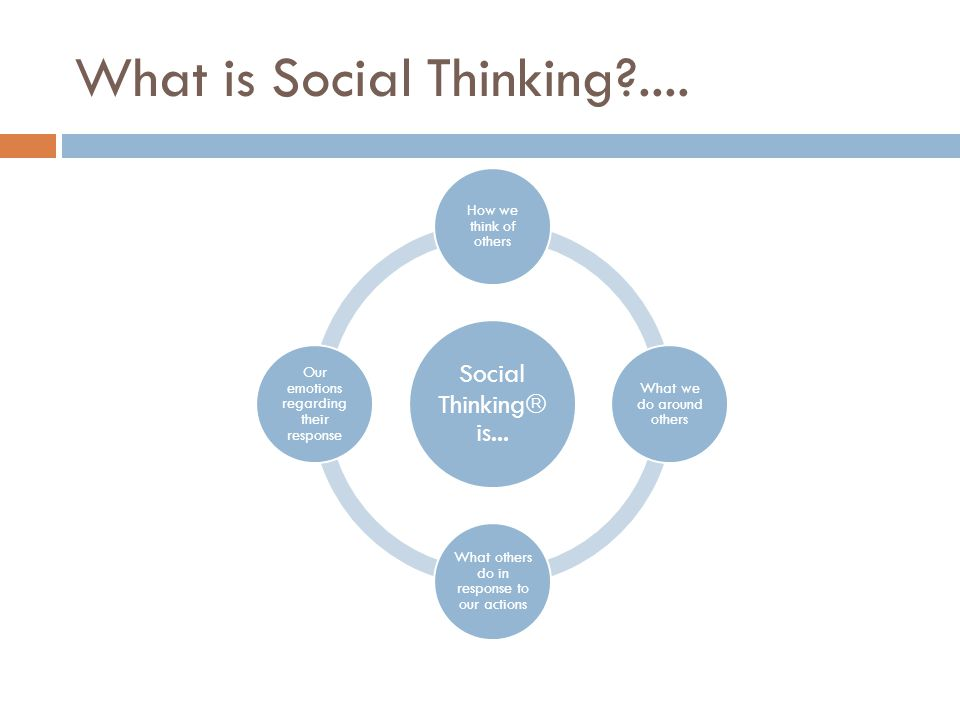 What is Social Thinking?.... Social Thinking  is... How we think of others What we do around others What others do in response to our actions Our emo