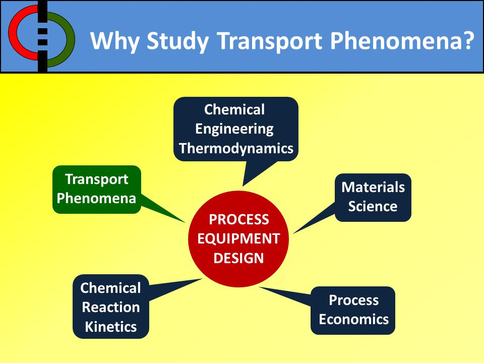 Transport Phenomena Chemical Engineering Thermodynamics PROCESS EQUIPMENT DESIGN Materials Science Process Economics Chemical Reaction Kinetics Why St