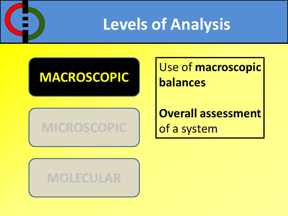Levels of Analysis MACROSCOPIC MICROSCOPIC MOLECULAR Use of macroscopic balances Overall assessment of a system