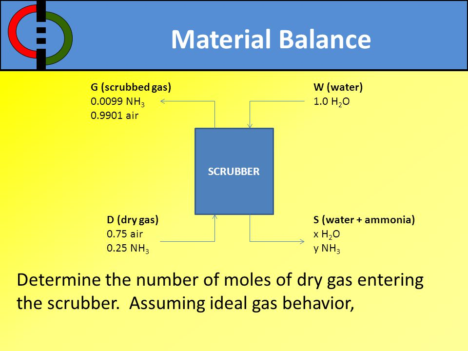 Material Balance Determine the number of moles of dry gas entering the scrubber. Assuming ideal gas behavior, SCRUBBER D (dry gas) 0.75 air 0.25 NH 3