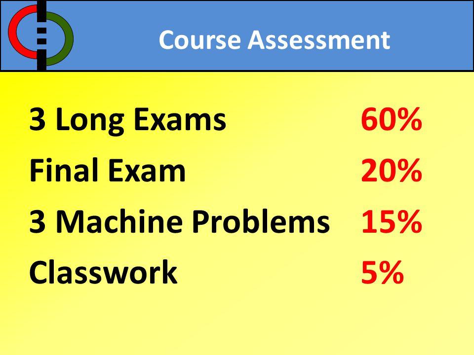 Course Assessment 3 Long Exams60% Final Exam20% 3 Machine Problems15% Classwork5%