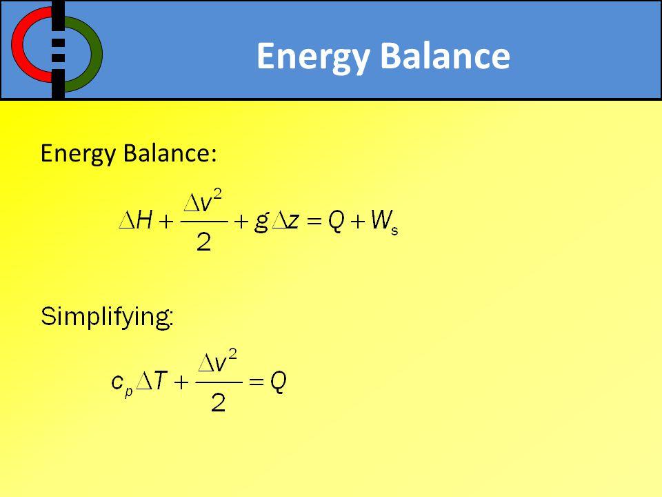 Energy Balance Energy Balance: