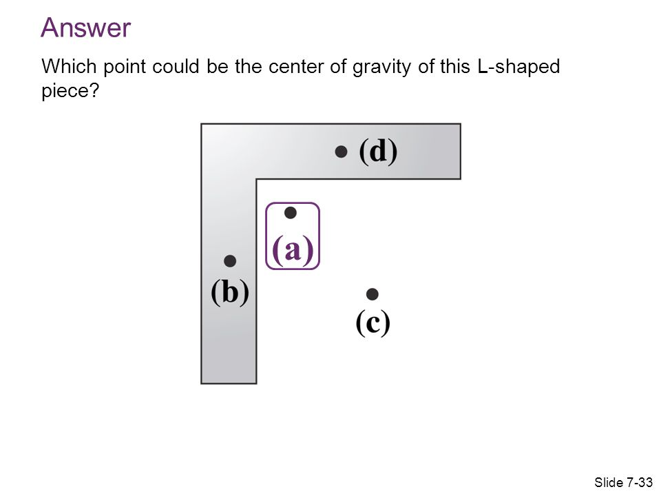 Which point could be the center of gravity of this L-shaped piece? Answer (a) Slide 7-33