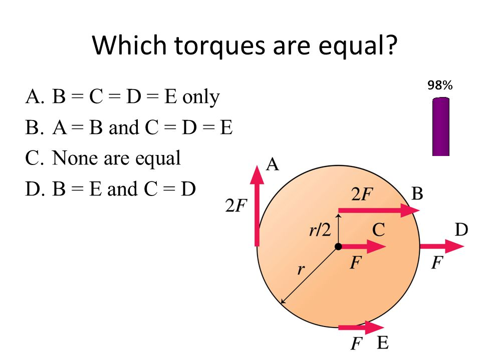 Which torques are equal? A.B = C = D = E only B.A = B and C = D = E C.None are equal D.B = E and C = D