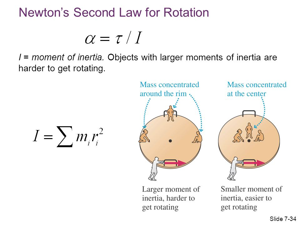 Newton's Second Law for Rotation I = moment of inertia. Objects with larger moments of inertia are harder to get rotating. Slide 7-34