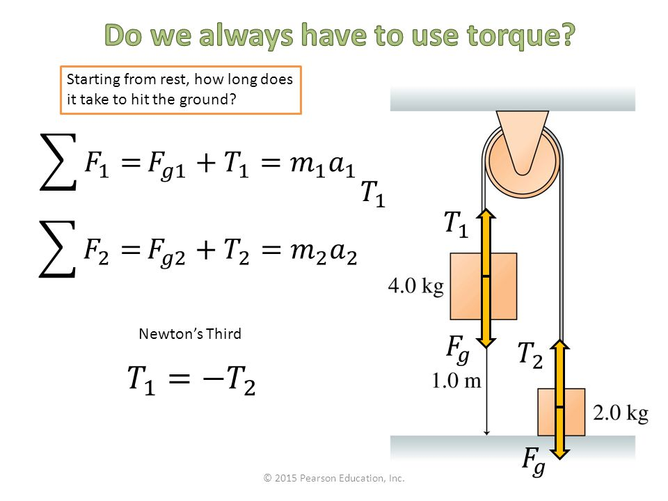 © 2015 Pearson Education, Inc. Newton's Third Starting from rest, how long does it take to hit the ground?