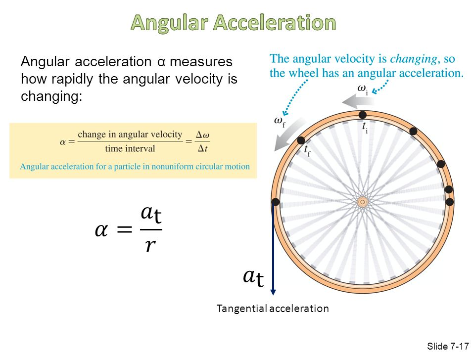 Angular acceleration α measures how rapidly the angular velocity is changing: Slide 7-17 Tangential acceleration