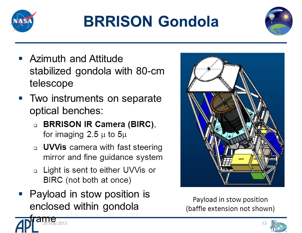  Azimuth and Attitude stabilized gondola with 80-cm telescope  Two instruments on separate optical benches:  BRRISON IR Camera (BIRC), for imaging 2.5  to 5   UVVis camera with fast steering mirror and fine guidance system  Light is sent to either UVVis or BIRC (not both at once)  Payload in stow position is enclosed within gondola frame 13 BRRISON Gondola 26 May 2013 Payload in stow position (baffle extension not shown)