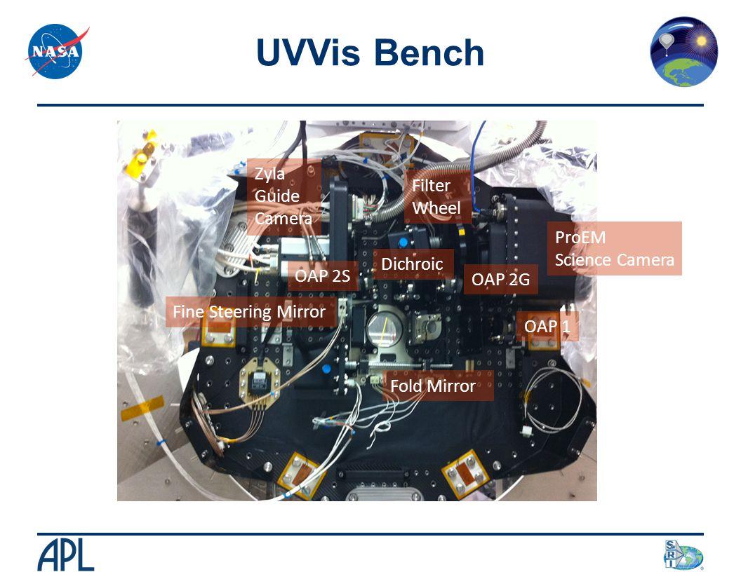 ProEM Science Camera Zyla Guide Camera Fold Mirror Filter Wheel OAP 1 OAP 2S OAP 2G Fine Steering Mirror Dichroic UVVis Bench