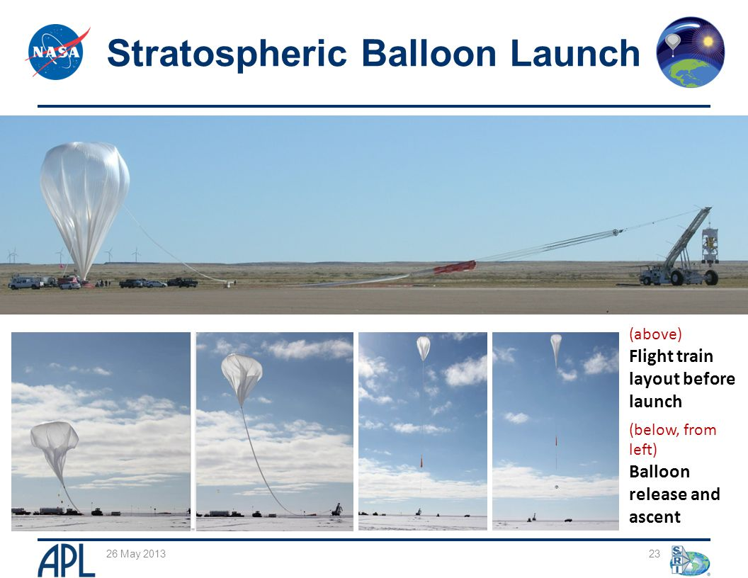 23 Stratospheric Balloon Launch 26 May 2013 (above) Flight train layout before launch (below, from left) Balloon release and ascent