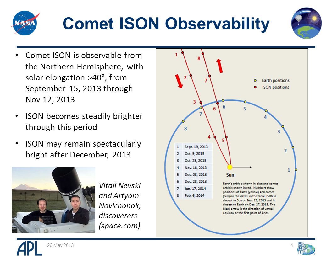 4 Comet ISON Observability Comet ISON is observable from the Northern Hemisphere, with solar elongation >40°, from September 15, 2013 through Nov 12, 2013 ISON becomes steadily brighter through this period ISON may remain spectacularly bright after December, 2013 Vitali Nevski and Artyom Novichonok, discoverers (space.com) 26 May 2013
