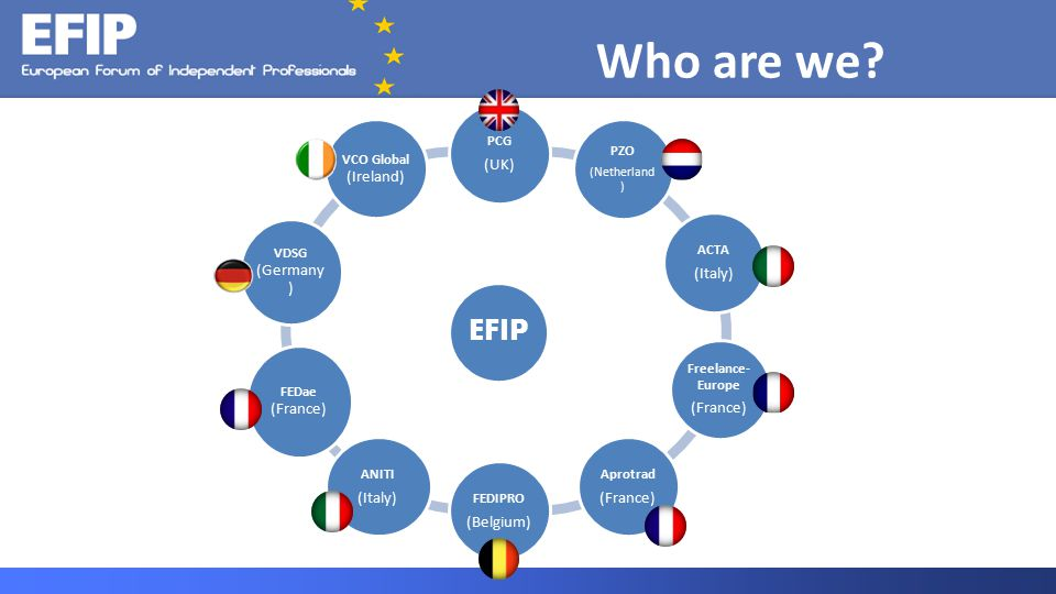 European Influence EFIP PCG (UK) PZO (Netherland ) ACTA (Italy) Freelance- Europe (France) Aprotrad (France) FEDIPRO (Belgium) ANITI (Italy) FEDae (France) VDSG (Germany ) VCO Global (Ireland) Who are we