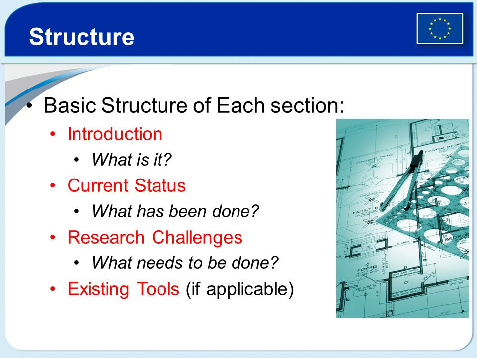 Basic Structure of Each section: Introduction What is it.