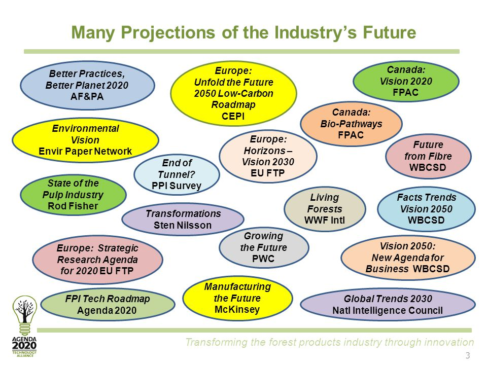 Transforming the forest products industry through innovation Many Projections of the Industry's Future 3 Better Practices, Better Planet 2020 AF&PA Ca