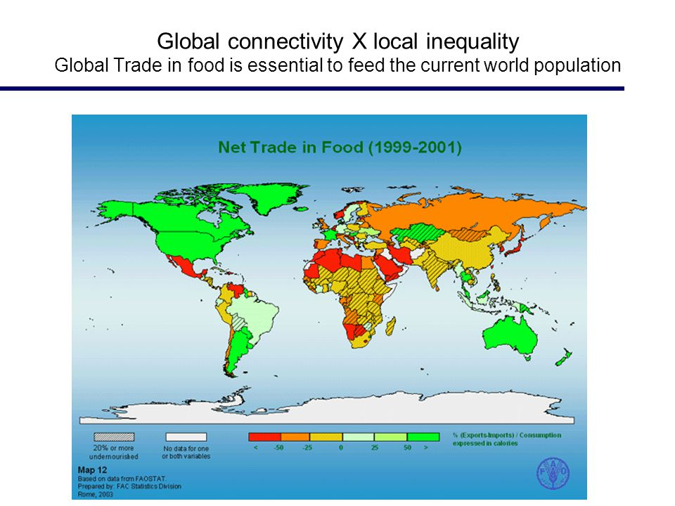 Global connectivity X local inequality Global Trade in food is essential to feed the current world population