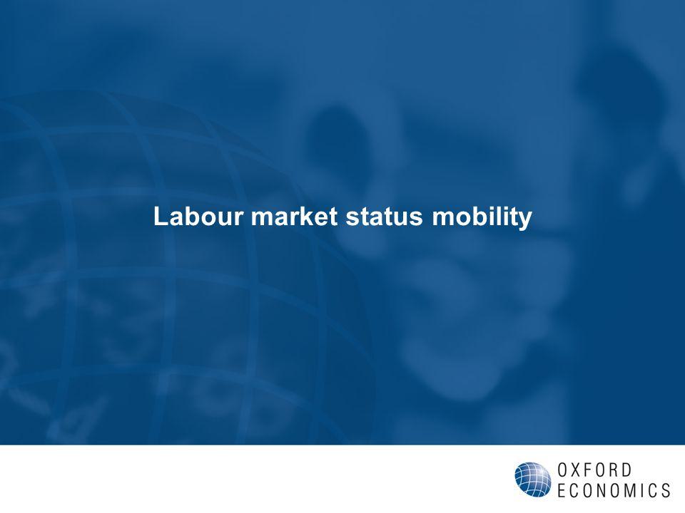 Labour market status mobility