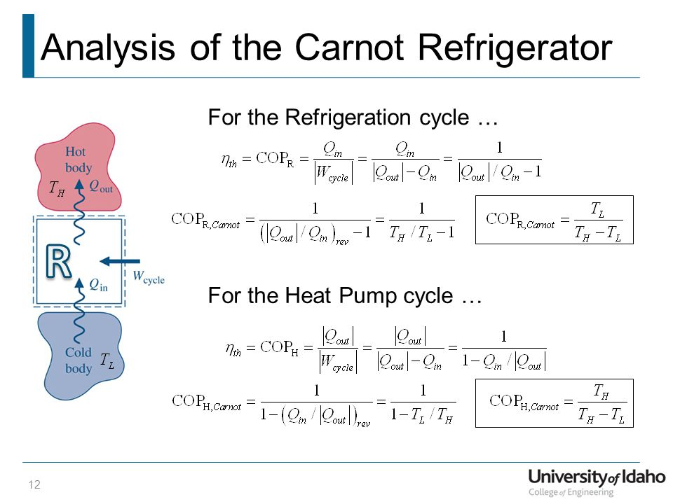 Analysis of the Carnot Refrigerator 12 For the Refrigeration cycle … For the Heat Pump cycle …