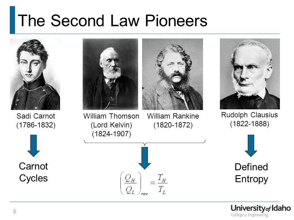 The Second Law Pioneers 6 Rudolph Clausius (1822-1888) Sadi Carnot (1786-1832) William Thomson (Lord Kelvin) (1824-1907) William Rankine (1820-1872) Carnot Cycles Defined Entropy