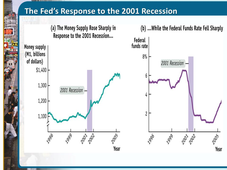Fiscal Policy and the End of the Great Depression ECONOMICS IN ACTION
