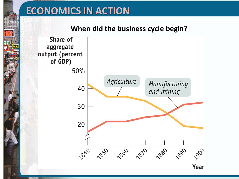 Monetarism  Monetarists believed that V was stable, so they believed that if the Federal Reserve kept M on a steady growth path, nominal GDP would also grow steadily.