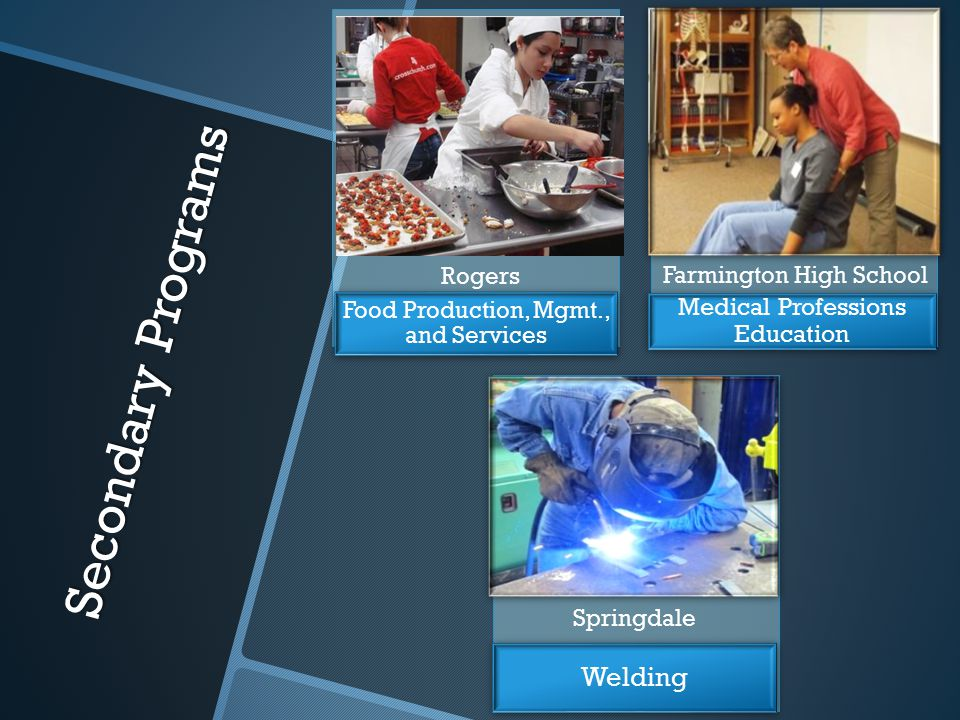 Secondary Programs Food Production, Mgmt., and Services Medical Professions Education Farmington High School Welding Springdale Rogers