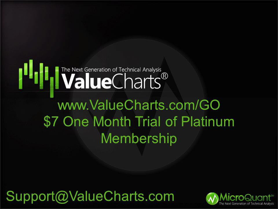 www.ValueCharts.com/GO $7 One Month Trial of Platinum Membership Support@ValueCharts.com
