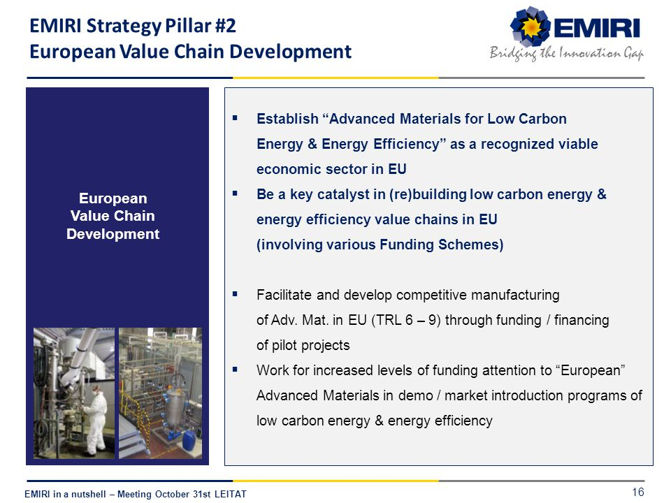 E NERGY M ATERIALS I NDUSTRIAL R ESEARCH I NITIATIVE Bridging the Innovation Gap EMIRI in a nutshell – Meeting October 31st LEITAT European Value Chai