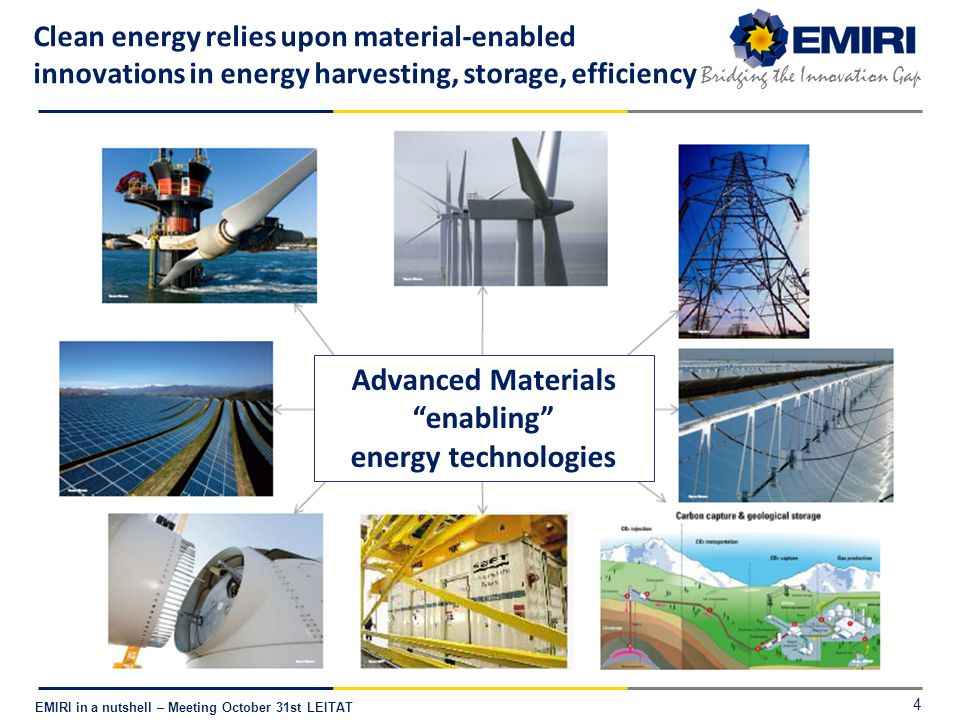 E NERGY M ATERIALS I NDUSTRIAL R ESEARCH I NITIATIVE Bridging the Innovation Gap EMIRI in a nutshell – Meeting October 31st LEITAT 15 At least 12 orientations (innovation tracks) defined by Industry & Research Sectors for H2020 Under development & detailing Challenge-oriented In line with industrial realities & needs - TRL >=4