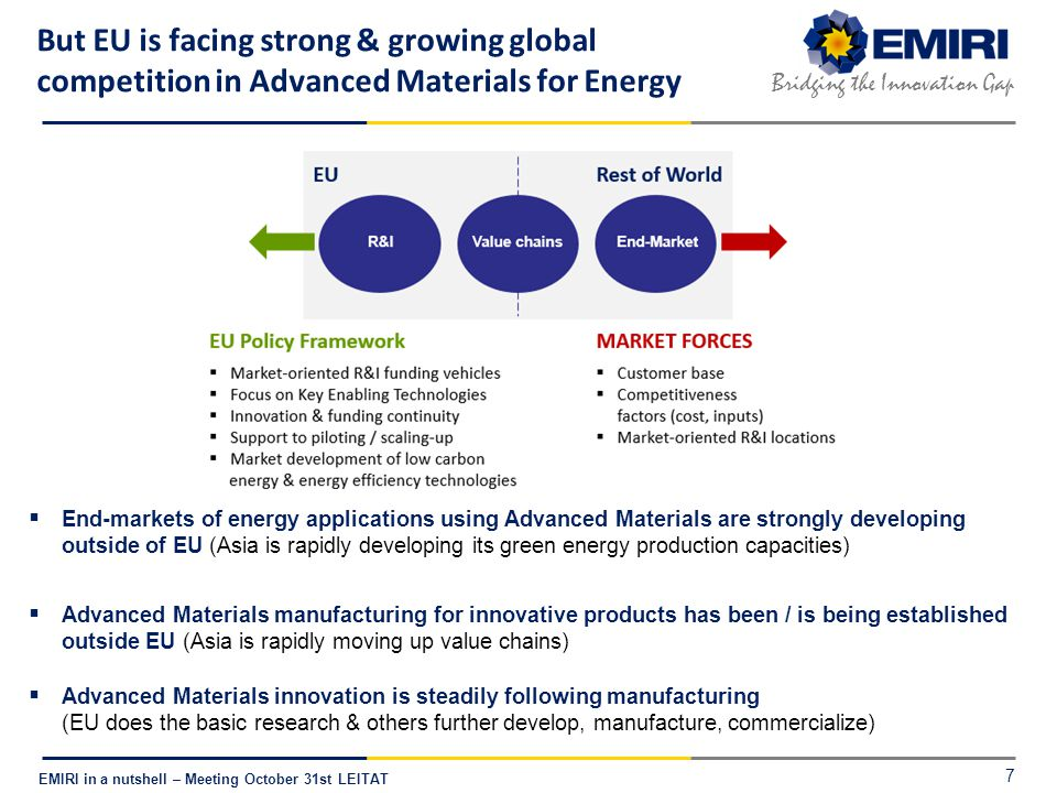 E NERGY M ATERIALS I NDUSTRIAL R ESEARCH I NITIATIVE Bridging the Innovation Gap EMIRI in a nutshell – Meeting October 31st LEITAT 7  End-markets of energy applications using Advanced Materials are strongly developing outside of EU (Asia is rapidly developing its green energy production capacities)  Advanced Materials manufacturing for innovative products has been / is being established outside EU (Asia is rapidly moving up value chains)  Advanced Materials innovation is steadily following manufacturing (EU does the basic research & others further develop, manufacture, commercialize) But EU is facing strong & growing global competition in Advanced Materials for Energy 7