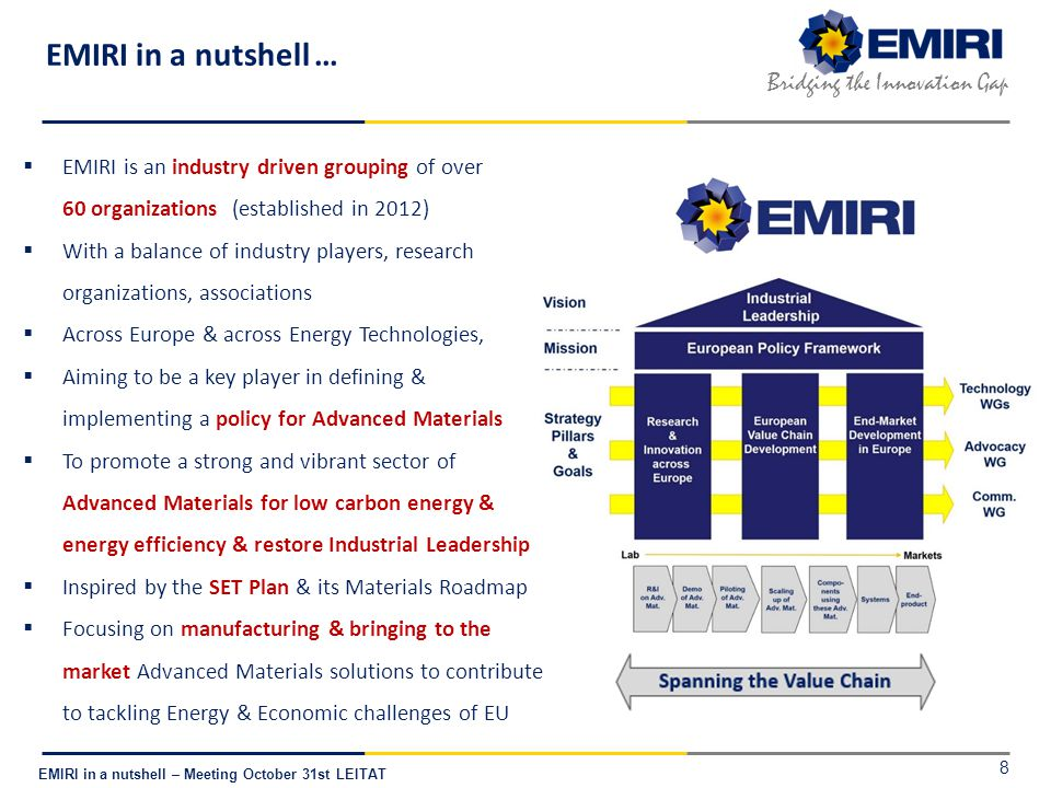 E NERGY M ATERIALS I NDUSTRIAL R ESEARCH I NITIATIVE Bridging the Innovation Gap EMIRI in a nutshell – Meeting October 31st LEITAT 8  EMIRI is an industry driven grouping of over 60 organizations (established in 2012)  With a balance of industry players, research organizations, associations  Across Europe & across Energy Technologies,  Aiming to be a key player in defining & implementing a policy for Advanced Materials  To promote a strong and vibrant sector of Advanced Materials for low carbon energy & energy efficiency & restore Industrial Leadership  Inspired by the SET Plan & its Materials Roadmap  Focusing on manufacturing & bringing to the market Advanced Materials solutions to contribute to tackling Energy & Economic challenges of EU EMIRI in a nutshell … 8