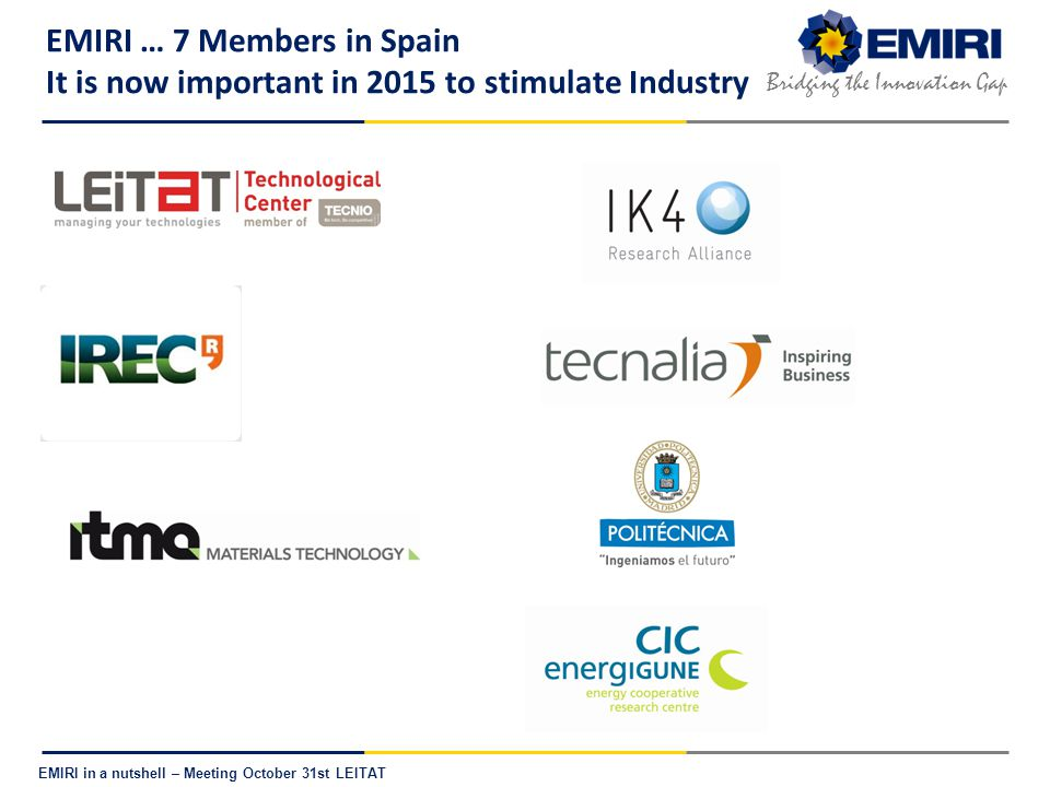 E NERGY M ATERIALS I NDUSTRIAL R ESEARCH I NITIATIVE Bridging the Innovation Gap EMIRI in a nutshell – Meeting October 31st LEITAT EMIRI … 7 Members in Spain It is now important in 2015 to stimulate Industry 2 99
