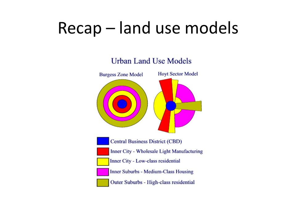 Recap – land use models
