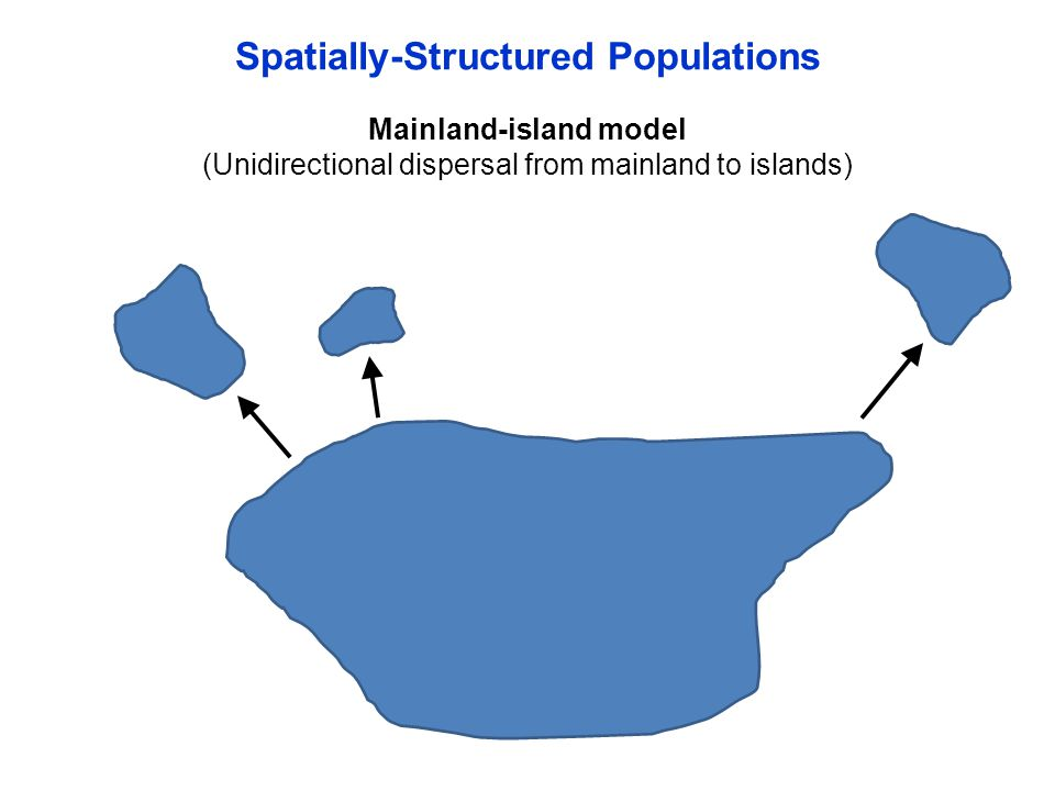 Spatially-Structured Populations Mainland-island model (Unidirectional dispersal from mainland to islands)