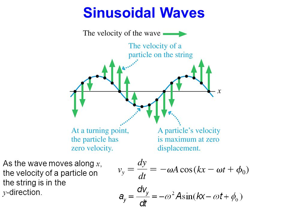 Sinusoidal Waves As the wave moves along x, the velocity of a particle on the string is in the y -direction.