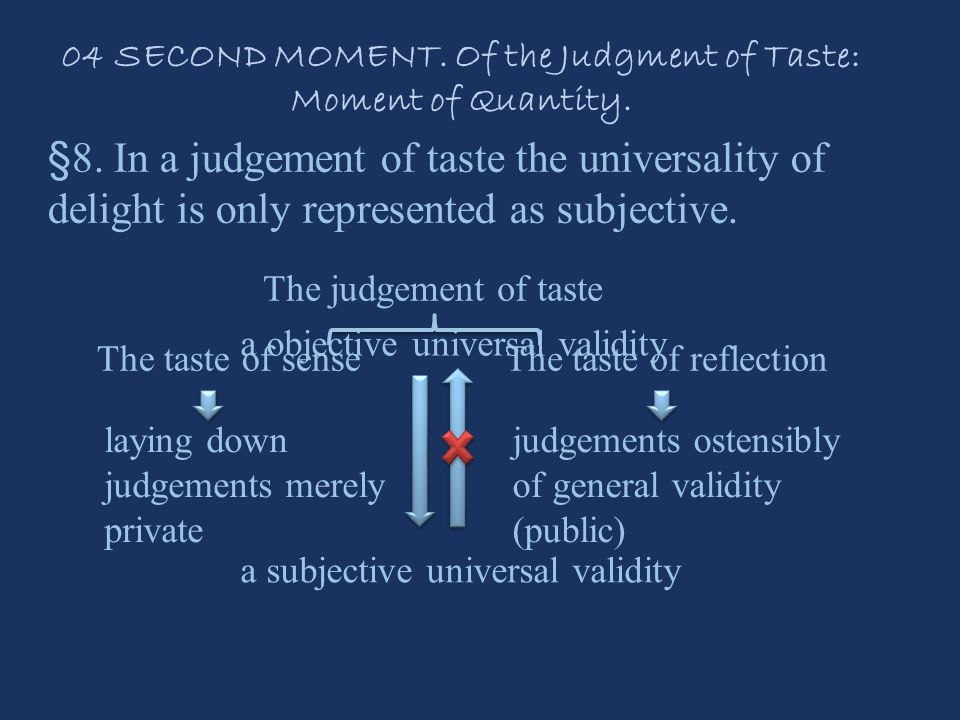 04 SECOND MOMENT. Of the Judgment of Taste: Moment of Quantity.