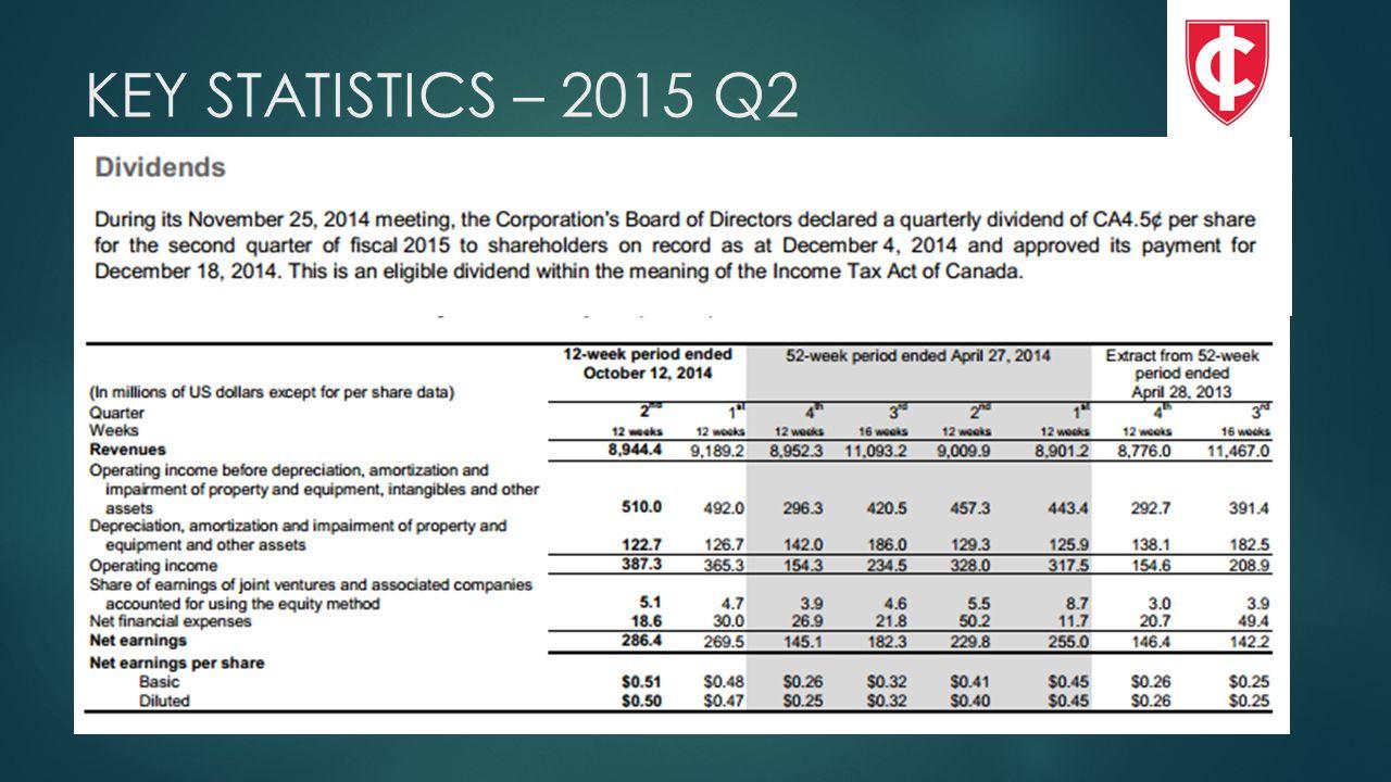 KEY STATISTICS – 2015 Q2