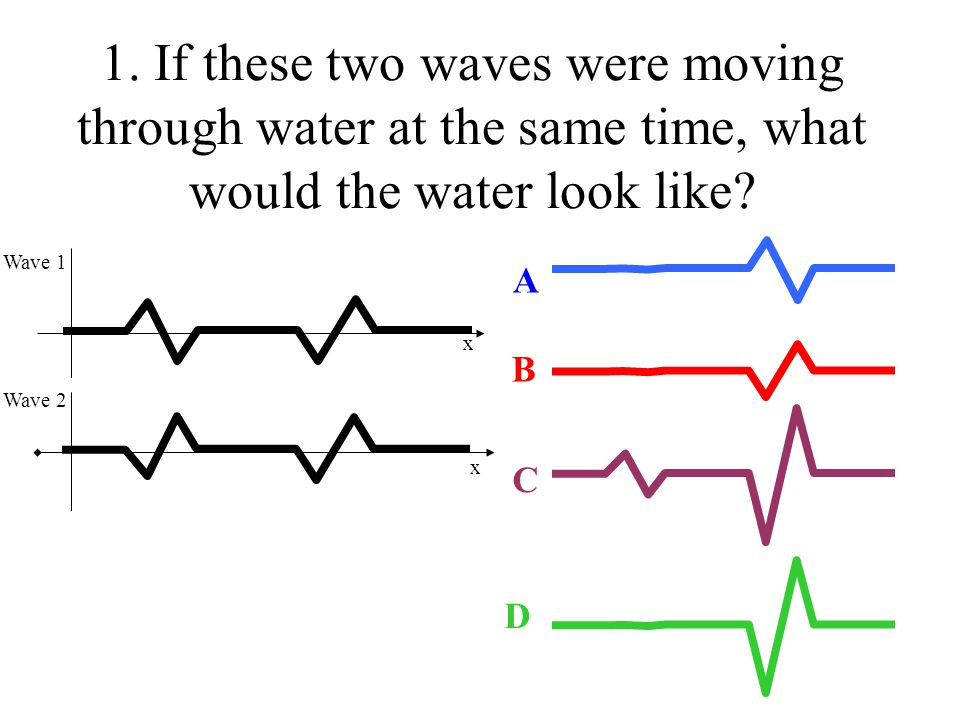 1.If these two waves were moving through water at the same time, what would the water look like.