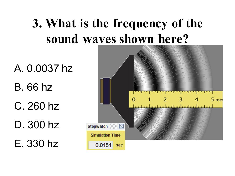 3.What is the frequency of the sound waves shown here.