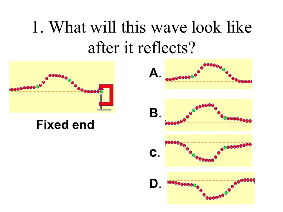 1. What will this wave look like after it reflects? A.A. B.B. c.c. D.D.Fixed end