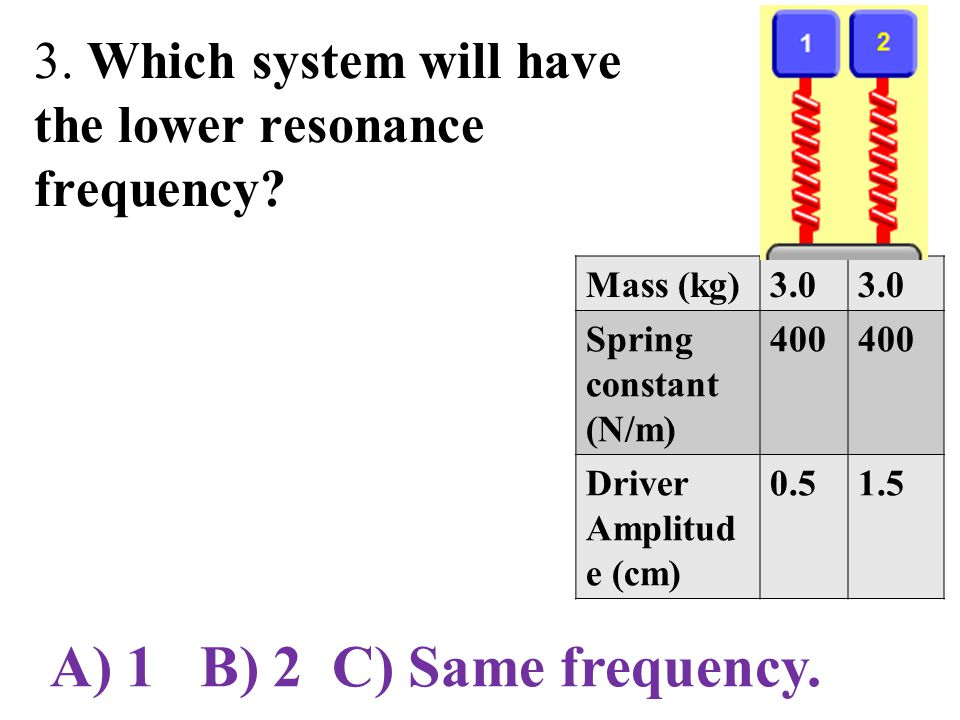 3.Which system will have the lower resonance frequency.