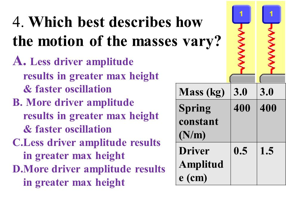 4.Which best describes how the motion of the masses vary.