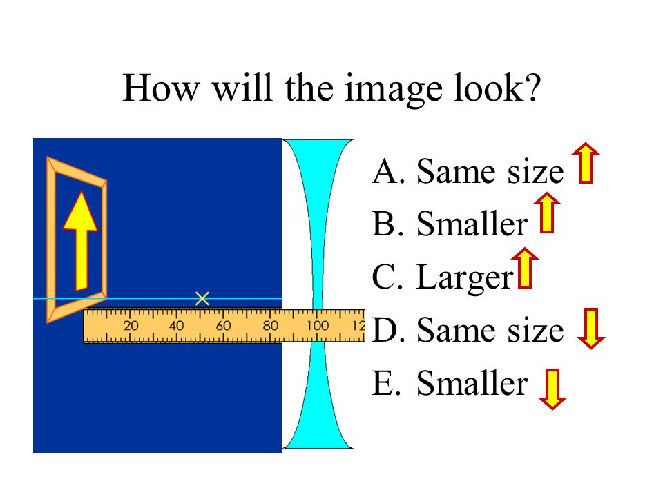 How will the image look? A.Same size B.Smaller C.Larger D.Same size E.Smaller