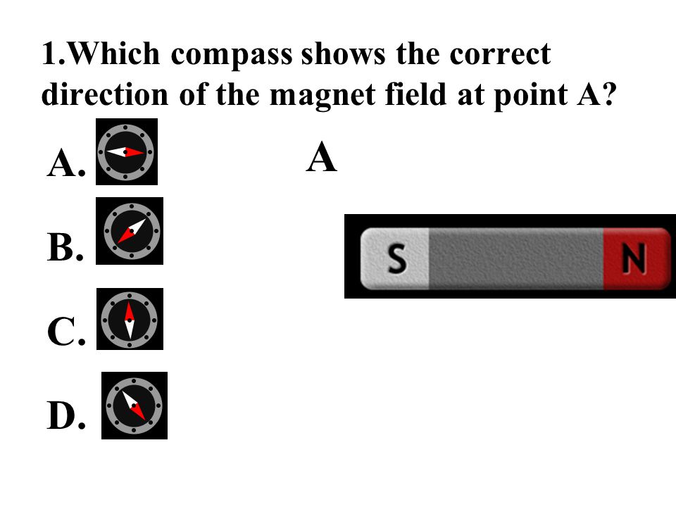 1.Which compass shows the correct direction of the magnet field at point A? A. B. C. D. A
