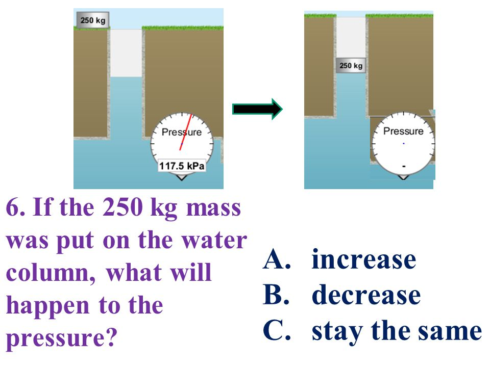 6.If the 250 kg mass was put on the water column, what will happen to the pressure.