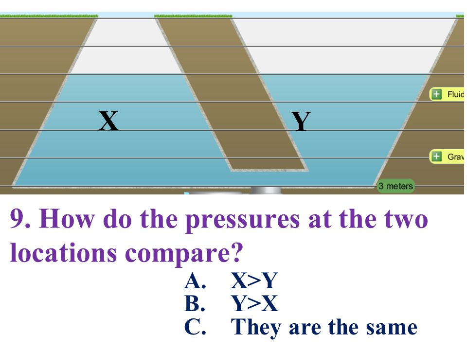 9. How do the pressures at the two locations compare? A.X>Y B.Y>X C.They are the same X Y