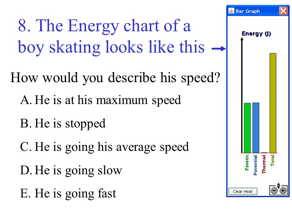 8.The Energy chart of a boy skating looks like this How would you describe his speed.